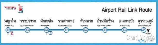 Airport Rail Link - estaciones