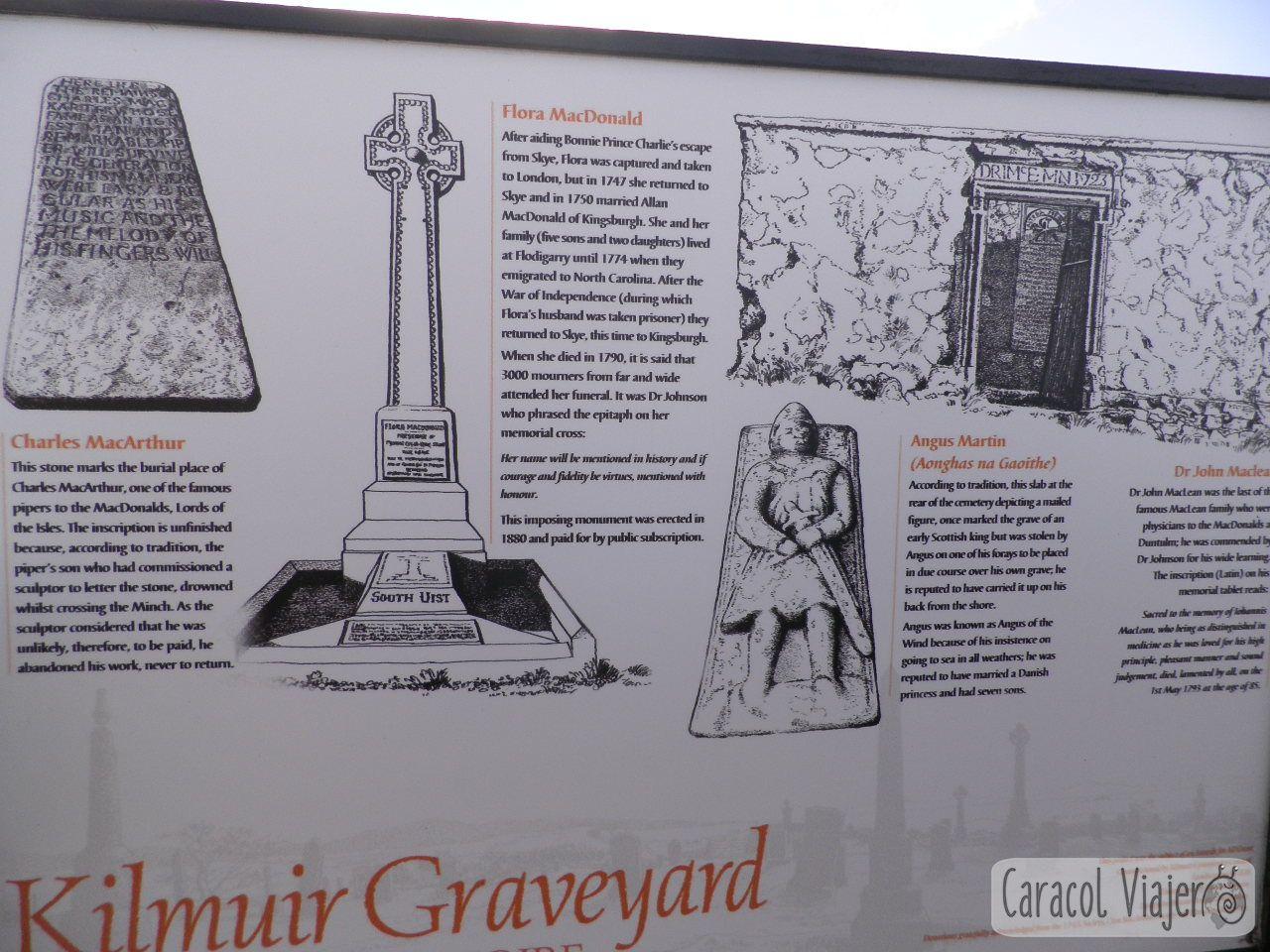 Mapa cementerio Kilmuir, Escocia.