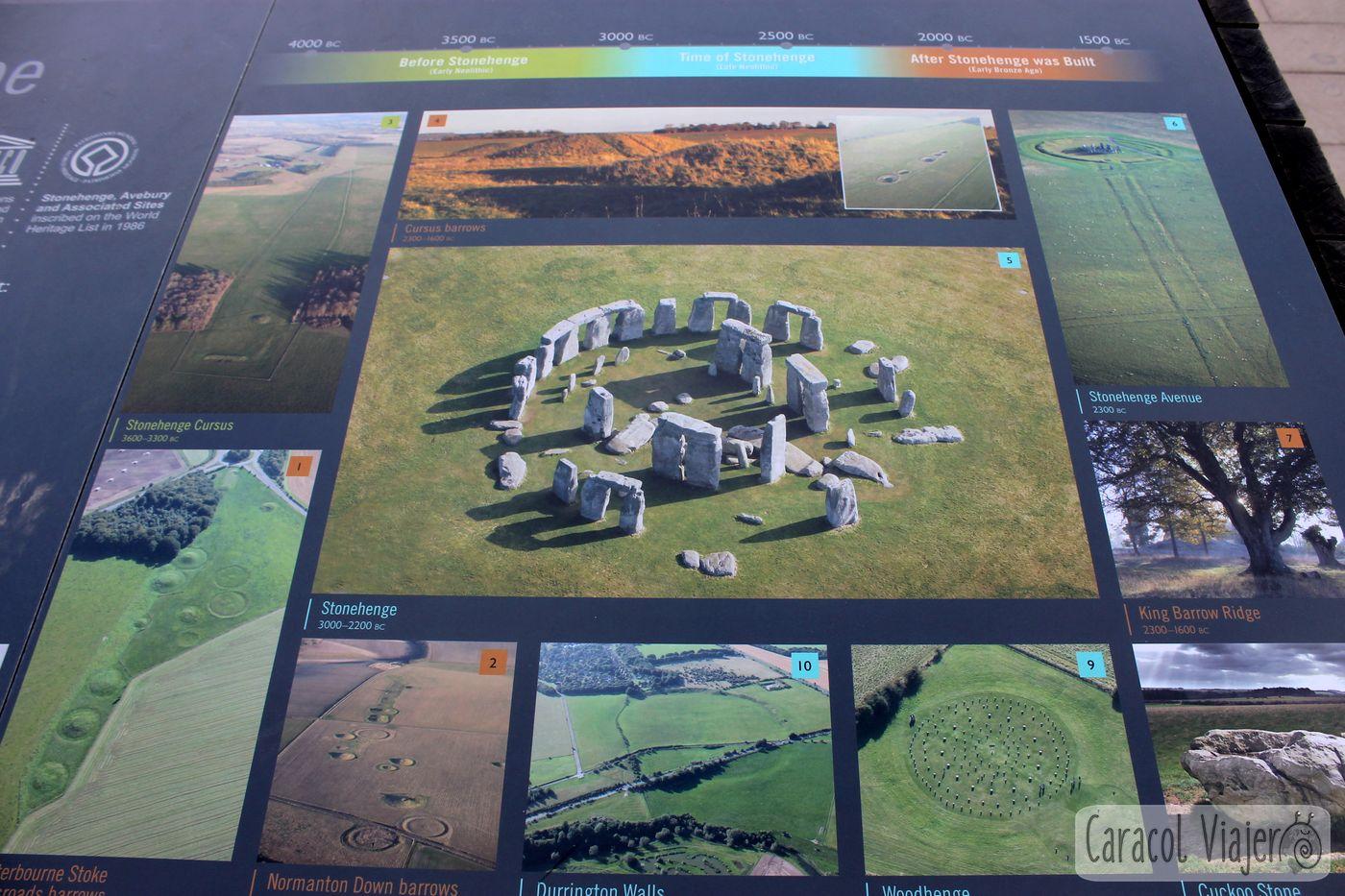 mapa de Stonehenge