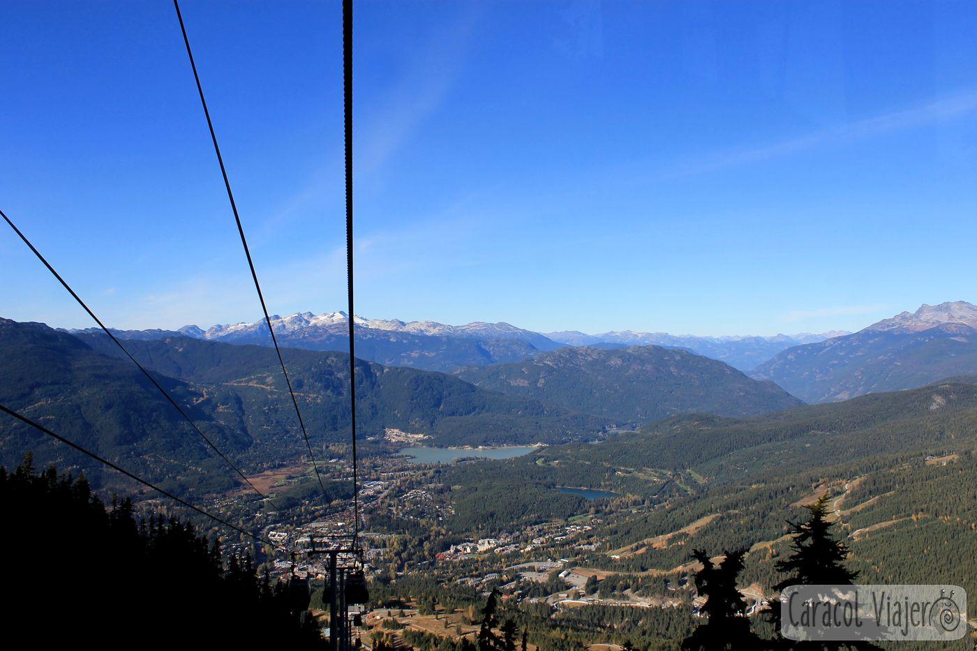 Teleférico en Whistler